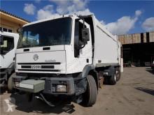 Iveco EuroTech (MP) FG lastbil med ske til husholdningsaffald brugt