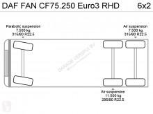 Bekijk foto's Gemeentevoertuig DAF CF 75.250