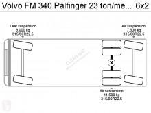 Voir les photos Engin de voirie Volvo FM 340