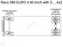 Voir les photos Engin de voirie Ravo 580 80 km/h with 3-rd brush