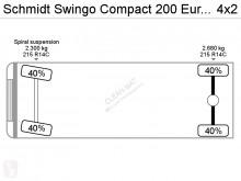 View images Schmidt Swingo Compact 200 road network trucks