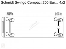 Voir les photos Engin de voirie Schmidt Swingo Compact 200