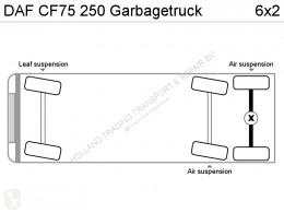 Voir les photos Engin de voirie DAF CF75 250