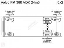 Vedere le foto Veicolo per la pulizia delle strade Volvo FM 380
