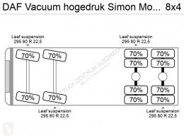 Voir les photos Engin de voirie DAF Vacuum hogedruk Simon Moos KSA 908 Saug und Druck full steel suspension, Gully sucker, Kommunal Fahrzeug