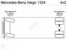 Voir les photos Engin de voirie Mercedes Atego 1324