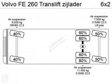 Voir les photos Engin de voirie Volvo FE 260