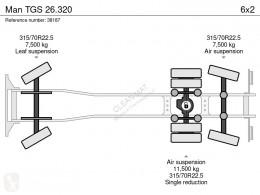 Voir les photos Engin de voirie MAN TGS 26.320
