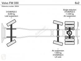 Voir les photos Engin de voirie Volvo FM 330