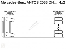 Voir les photos Engin de voirie Mercedes Antos