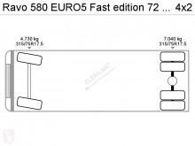 Voir les photos Engin de voirie Ravo 580 Fast edition 72 km/h