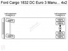 View images Ford Cargo 1832 DC road network trucks