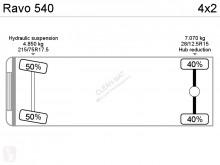 Voir les photos Engin de voirie Ravo 540