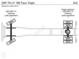 Voir les photos Engin de voirie DAF LF 180