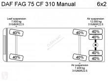 Voir les photos Engin de voirie DAF CF 310