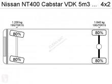 Voir les photos Engin de voirie Nissan Cabstar