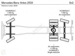 Voir les photos Engin de voirie Mercedes Antos 2533