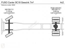 Ver las fotos Maquinaria vial Fuso Canter 9C18 Geesink 7m3