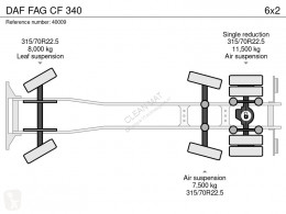 Bekijk foto's Gemeentevoertuig DAF CF 340