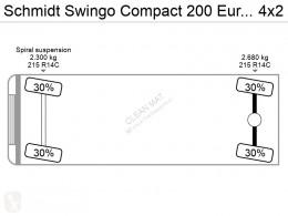 Bilder ansehen Schmidt Swingo Compact 200 Strassenreiniger