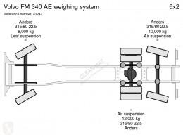 Преглед на снимките Пътнопочистваща техника Volvo FM 340
