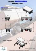 Voir les photos Chariot autoguidé Hydrosystem CM 80 RADIOCOMMANDE Electrique