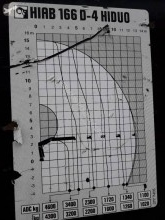 Ver las fotos Equipamientos Hiab 166XS-HIDUO