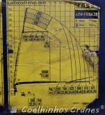 Ver las fotos Equipamientos  Fassi F560 XP