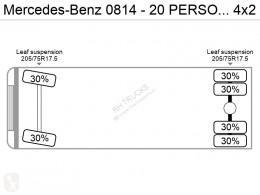 Ver as fotos Camioneta Mercedes 0814 - 20 PERSONEN