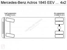 Voir les photos Tracteur Mercedes Actros 1845