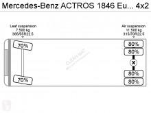 Voir les photos Ensemble routier Mercedes Actros 1846
