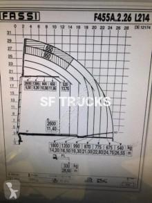 Voir les photos Tracteur MAN TGA 26.440