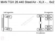 Voir les photos Tracteur MAN TGX 26.440