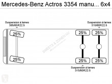 Voir les photos Tracteur Mercedes Actros 3354
