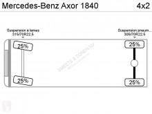 Voir les photos Tracteur Mercedes Axor 1840