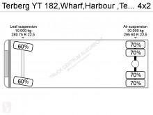 Voir les photos Tracteur Terberg YT 182
