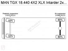 View images MAN TGX 18.440 XLX tractor unit