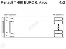 Voir les photos Tracteur Renault Gamme T 460 EURO 6, Airco