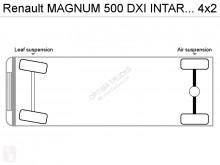 Voir les photos Tracteur Renault Magnum 500 DXI