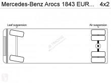 Voir les photos Tracteur Mercedes Arocs 1843