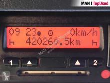 Voir les photos Tracteur MAN TGX 33.560 6X4 BLS