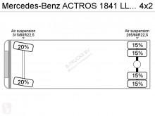 Vedere le foto Autoarticolato Mercedes Actros 1841