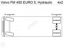 Vedere le foto Autotreno Volvo FM