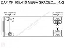 Преглед на снимките Влекач DAF XF105