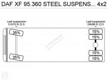 Vedere le foto Trattore DAF XF95