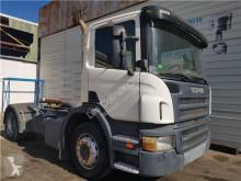 камион Scania
