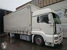 Camion rideaux coulissants (plsc) occasion MAN TGA 18.410 FC, FRC, FLC, FLRC, FLLC, FLLC