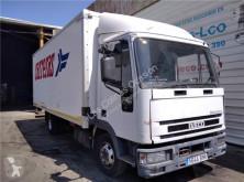teherautó Iveco EuroCargo 80EL17 TECTOR