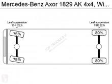 Преглед на снимките Камион Mercedes Axor 1829