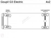 Voir les photos Véhicule utilitaire Goupil G3 Electric